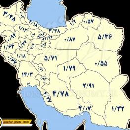 سهم استانهای کشور از تولید ناخالص داخلی