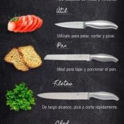 هر نوع چاقو برای بریدن چه مواد غذایی مناسب است؟