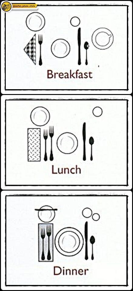 نحوه صحیح چیدمان سرویس صبحانه، نهار و شام