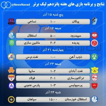 نتایج و برنامهی بازیهای هفتهی پانزدهم لیگ برتر ایران