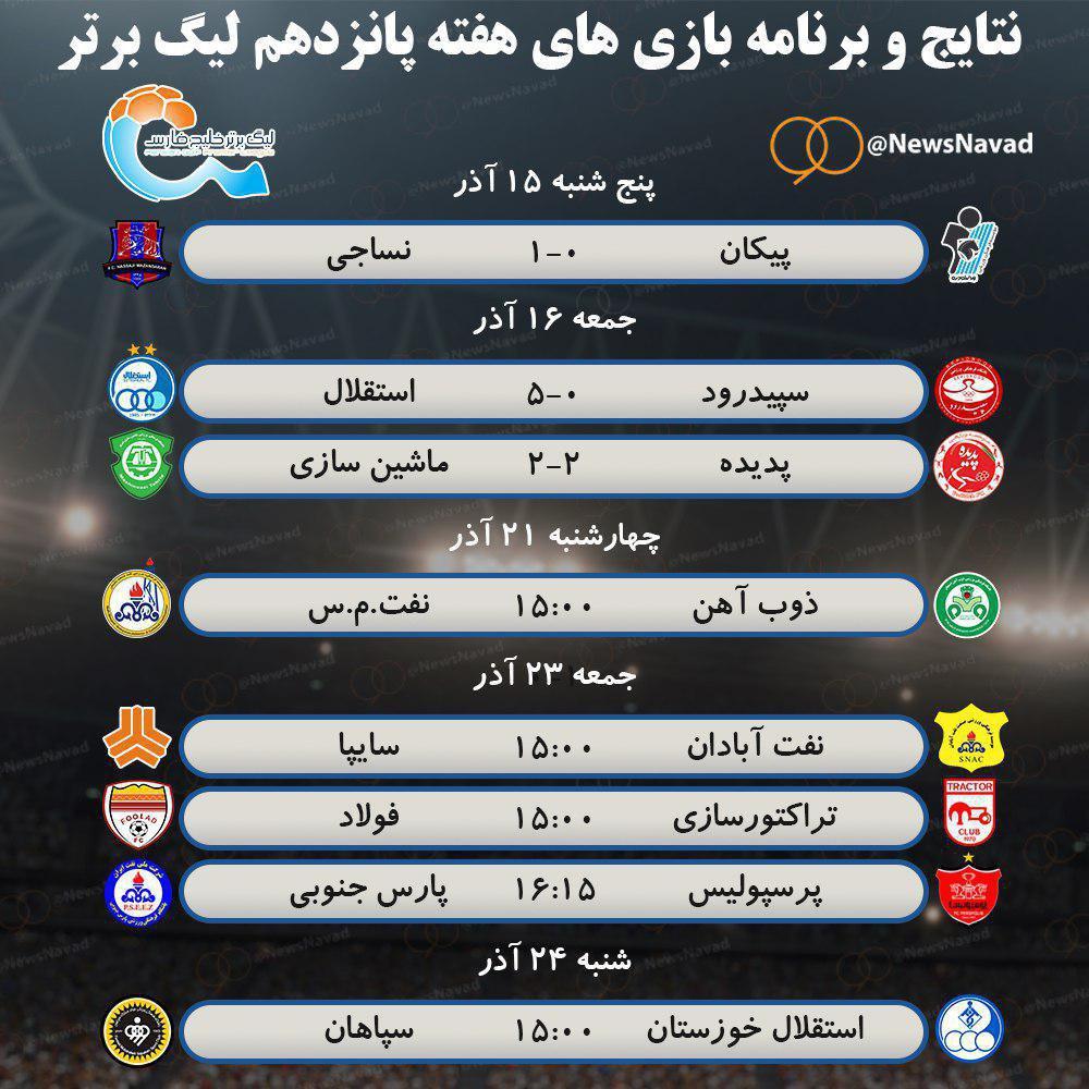 نتایج و برنامهی بازیهای هفتهی پانزدهم لیگ برتر
