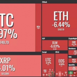 سقوط قیمت ارزهای دیجیتال ادامه دارد!
