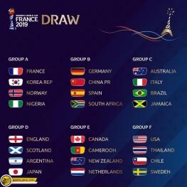 گروه بندی مسابقات جام جهانی ۲۰۱۹ فرانسه ساعاتی پیش انجام شد