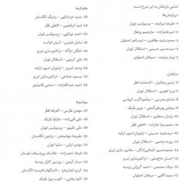فهرست اولیه تیم ملی برای جام ملتهای ۲۰۱۹ آسیا