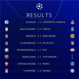 نتایج دیشب لیگ قهرمانان اروپا