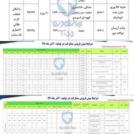 شرایط پیش فروش فوری ایران خودرو