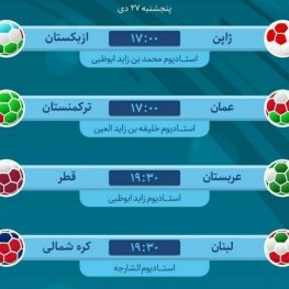 برنامه بازیهای روز سیزدهم جام ملتهای آسیا