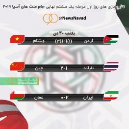 نتایج بازی های روز اول مرحله یک هشتم نهایی جام ملت های آسیا ۲۰۱۹