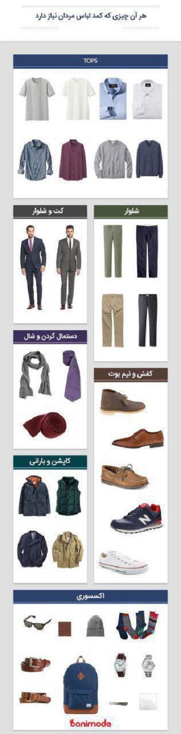 هر آن چیزی که لباس مردان نیاز دارد