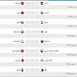برنامه کامل مرحله یکهشتم نهایی جام ملت های آسیا عمان حریف ایران شد
