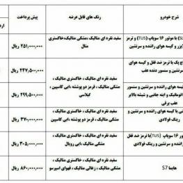 مرحله جدید پیشفروش محصولات ایران خودرو