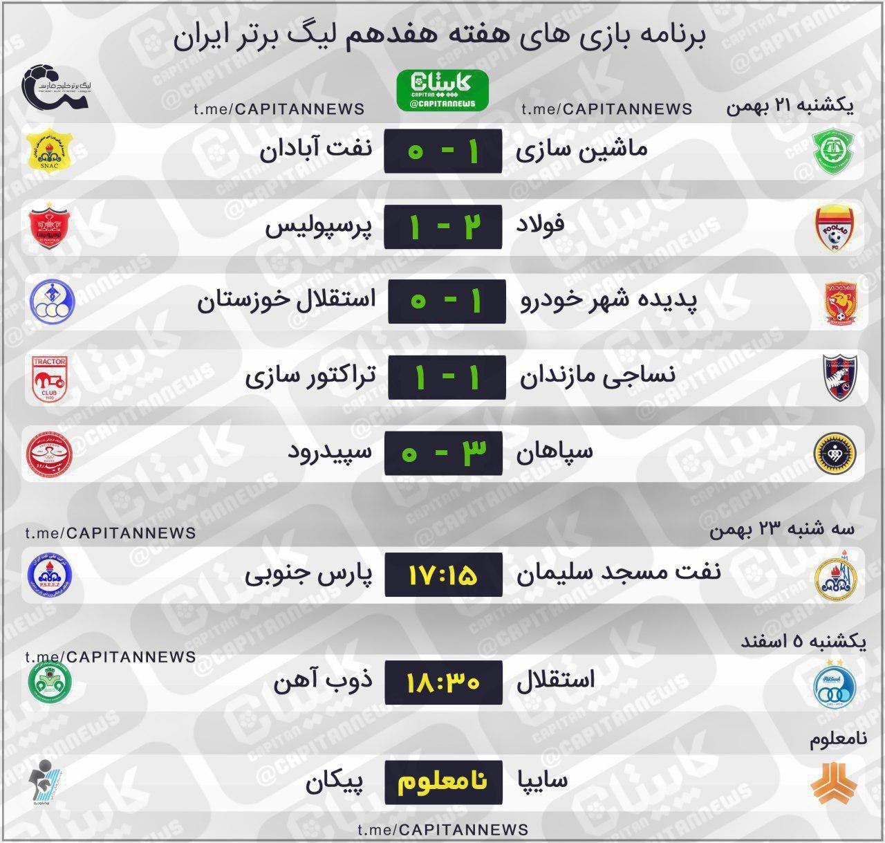 نتایج و برنامه بازیهای باقیمانده هفته هفدهم لیگ برتر ایران