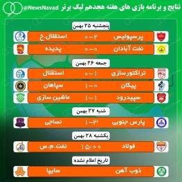 نتایج و برنامه بازی های هفته هجدهم لیگ برتر