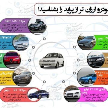 ۹ خودروی ارزان تر از پراید رو بشناسید!