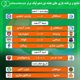 نتایج و برنامه بازی های هفته نوزدهم لیگ برتر