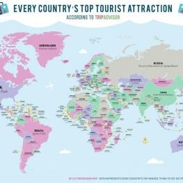 نقشه اماكن ديدنی برتر در هر يك از كشورهای دنيا