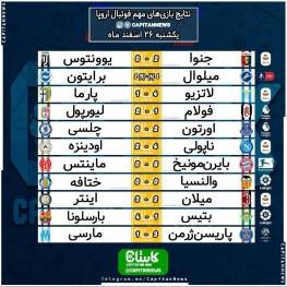 نتایج بازیهای مهم شب گذشته فوتبال اروپا
