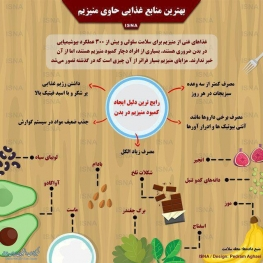 اینفوگرافی / بهترین منابع غذایی حاوی منیزیم