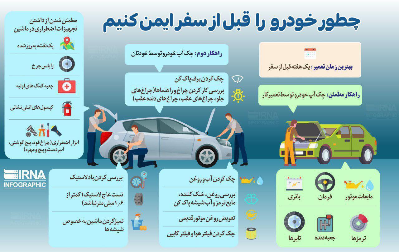 توصیه های ایمنی مسافرت