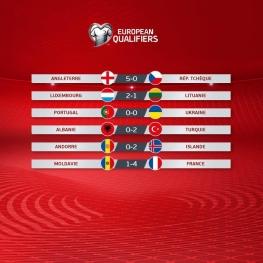 نتایج کامل بازیهای شب گذشته مقدماتی جامملتهای اروپا