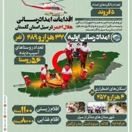 اقدامات امدادرسانی هلال احمر در سیل استان گلستان