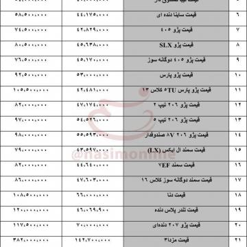 آخرین قیمت خودرو در بازار تهران