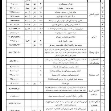 جدول هزینههای جشنواره فجر ۹۷ منتشر شد