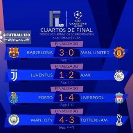 نتایج دیدارهای مرحله یک چهارم نهایی لیگ قهرمانان اروپا