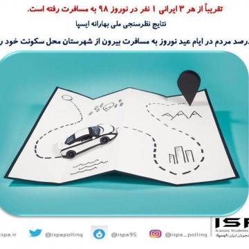در نوروز ۹۸ از هر ۳ ایرانی ۱ نفر به مسافرت رفته است