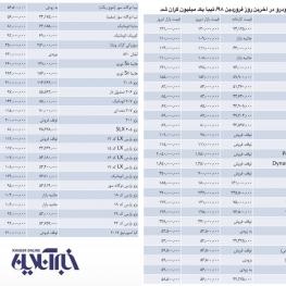 قیمت انواع خودرو در آخرین روز فروردین ۹۸/ تیبا یک میلیون گران شد