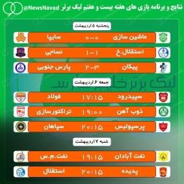 نتایج و برنامه بازی های هفته بیست و هفتم لیگ برتر