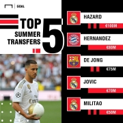 ۵ انتقال گرانقیمت فوتبال اروپا تا این لحظه