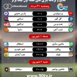 نتایج و برنامه بازیهای هفته اول لیگ برتر فوتبال