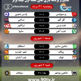 نتایج و برنامه بازی های هفته اول لیگ برتر