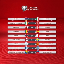نتایج کامل دیدارهای شب گذشته مقدماتی یورو ۲۰۲۰