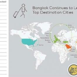 محبوب ترین شهرهای جهان برای گردشگری خارجی