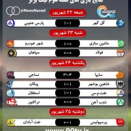 نتایج بازیهای هفته سوم لیگ برتر