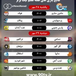 نتایج بازی های هفته هفتم لیگ برتر
