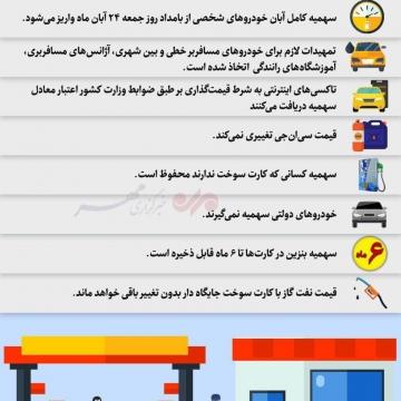 اینفوگرافی: نکات مهم اصلاح قیمت بنزین