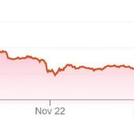 سقوط ۷۰۰ دلاری قیمت بیت کوین؛ علت ریزشهای اخیر چیست؟