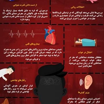 اینفوگرافیک / خطرات آلودگی صوتی برای سلامتی