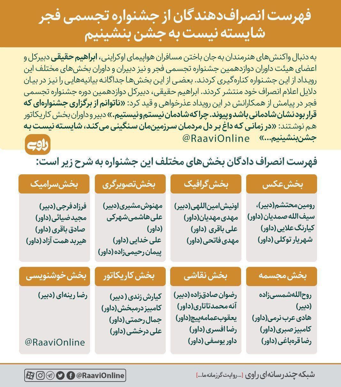 فهرست انصرافدهندگان از جشنواره تجسمی فجر