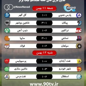 نتایج پایانی بازی های هفته هجدهم لیگ برتر