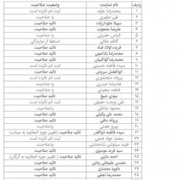 صلاحیت کدامیک از نمایندگان تهران در انتخابات تائید شد؟