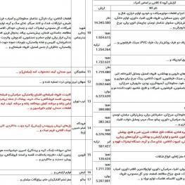 موافقت دولت با واردات غذای سگ و گربه و پوشاک