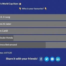 بیرانوند بهترین فوتبالیست آسیا در تاریخ جام جهانی شد