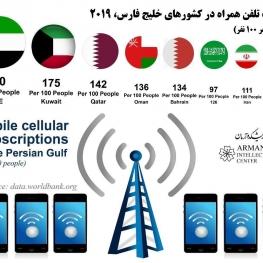 میزان اشتراک تلفن همراه در کشورهای خلیج فارس