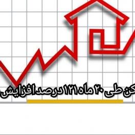 افزایش ۱۲۱ درصدی قیمت مسکن در تهران طی ۲۰ ماه اخیر