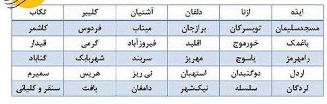 رونمایی از فهرست تبعیدگاههای ایران