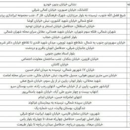 ممنوعیت تردد خودروها در برخی خیابانهای تهران برای اول مهر اعلام شد